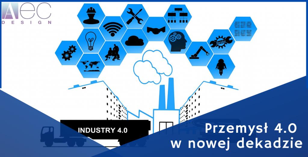 Przemysł 4.0 po pandemii w nowej dekadzie